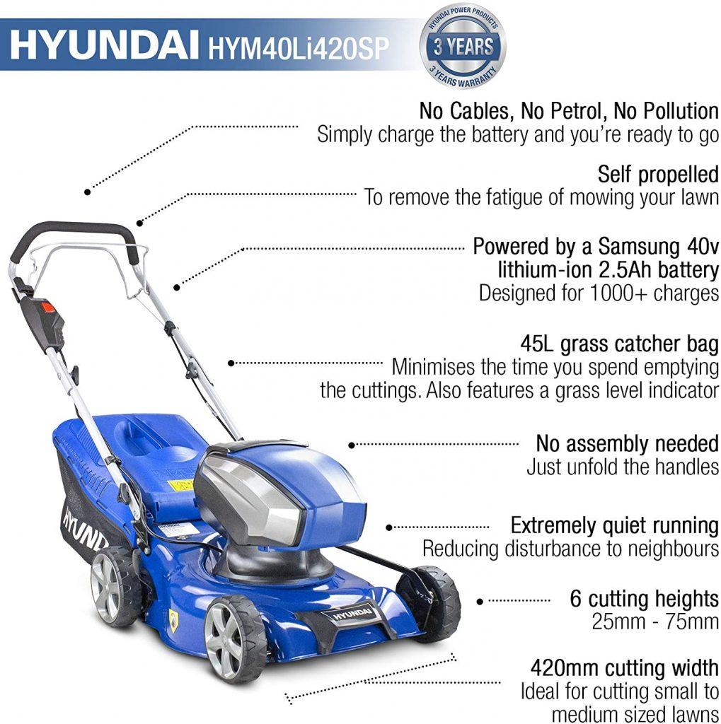 Hyundai HYM40LI420SP features and spec